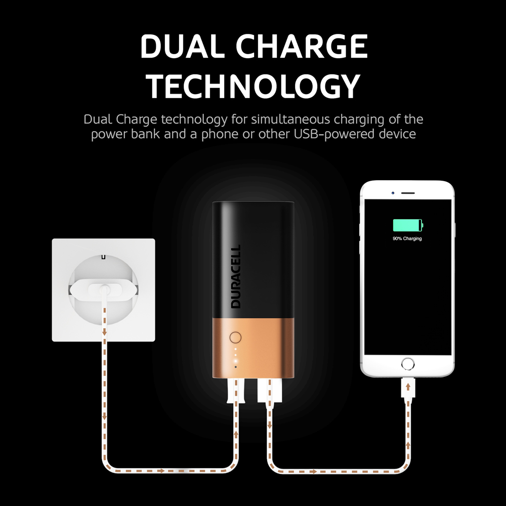 Dual charge feature of a Duracell 6700mAh Powerbank