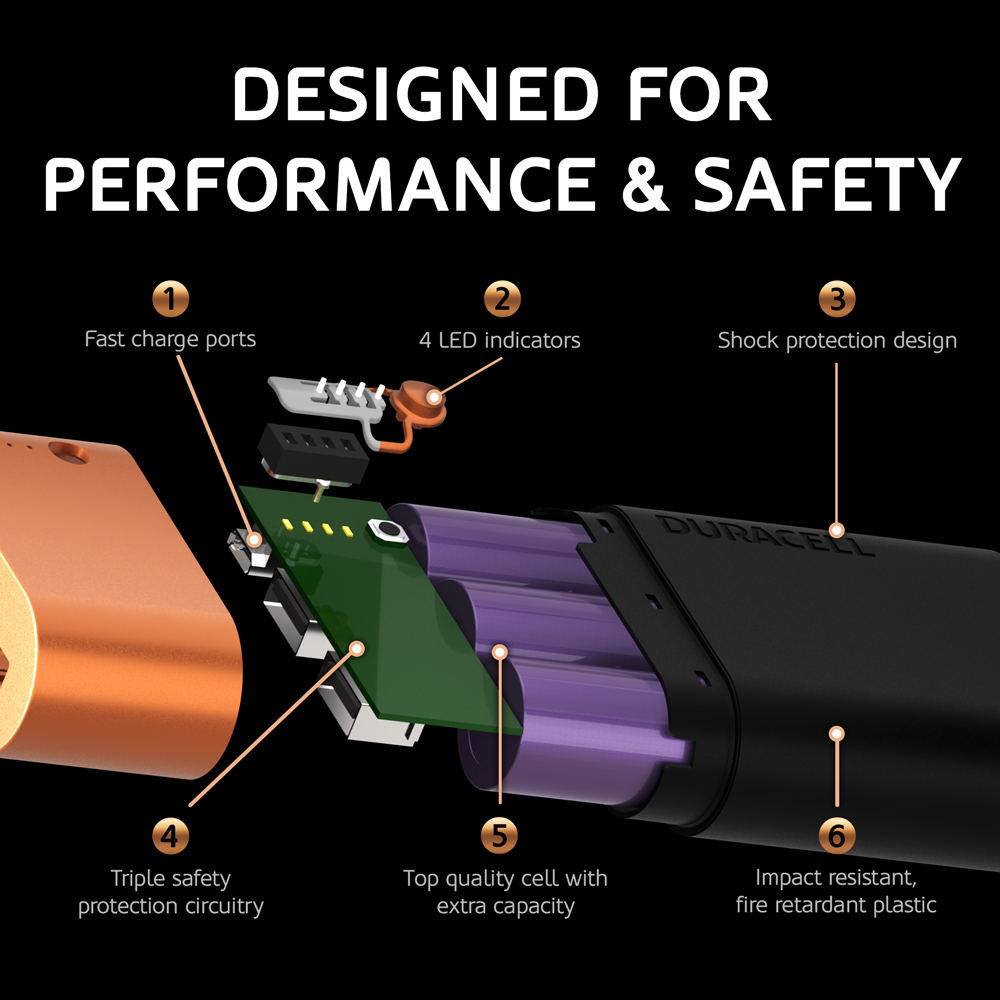 Components of the Duracell Powerbank 10050mAh