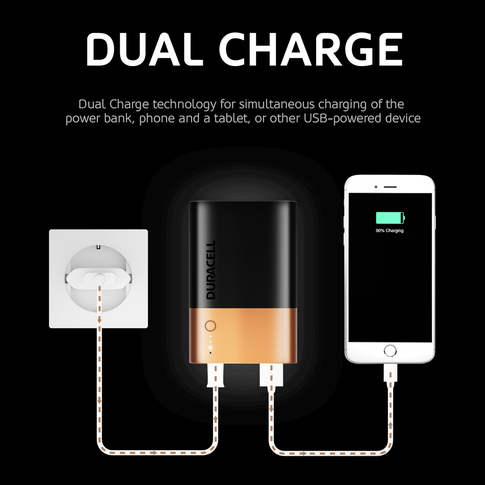 Dual charge feature of a Duracell 10050mAh Powerbank