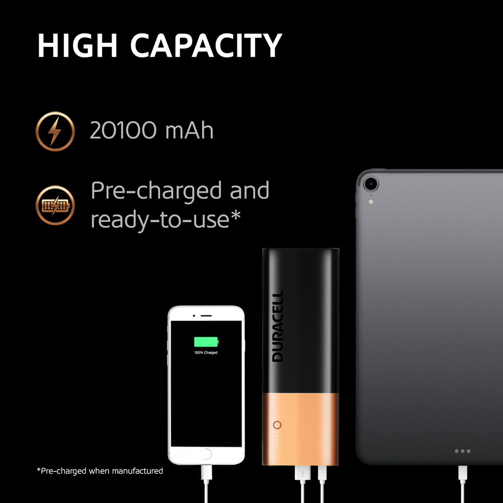 Duracell High-Capacity Powebank 20100mAh comes pre-charged and ready to use