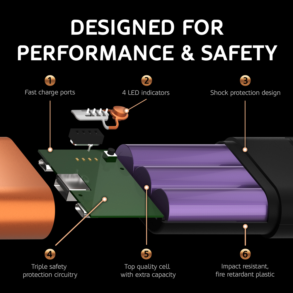 Components of the Duracell Powerbank 20100mAh