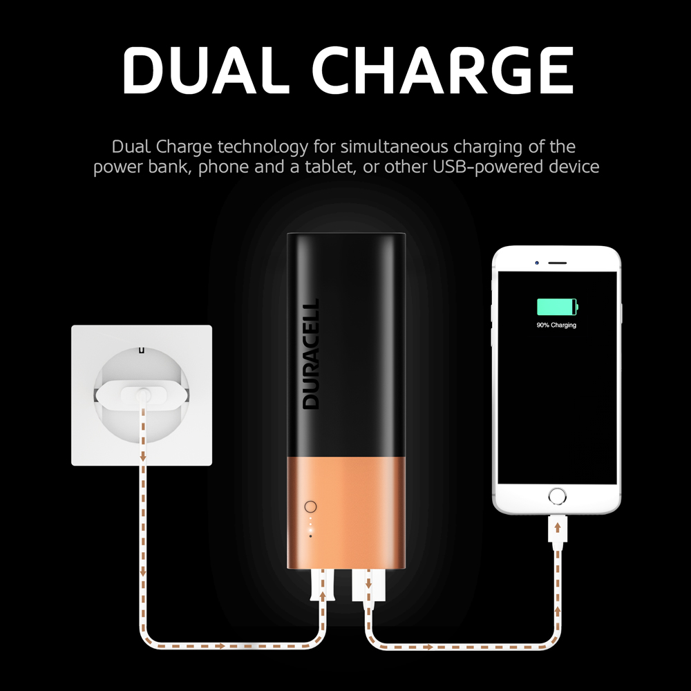 Dual charge feature of a Duracell 20100mAh Powerbank